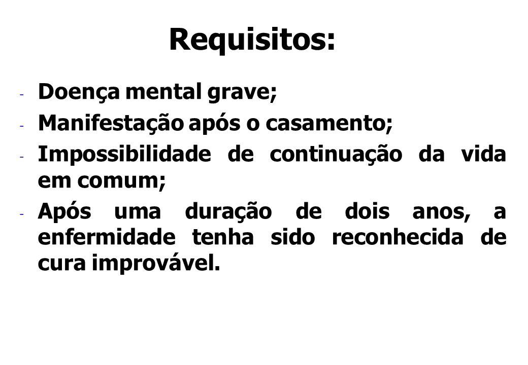 Requisitos: Doença mental grave; Manifestação após o casamento;