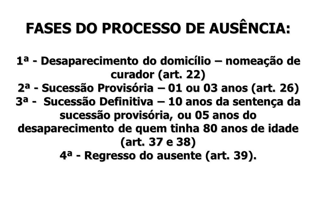 FASES DO PROCESSO DE AUSÊNCIA: