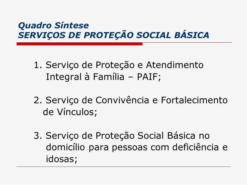 Quadro Síntese SERVIÇOS DE PROTEÇÃO SOCIAL BÁSICA