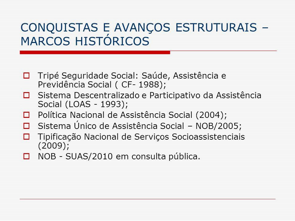 CONQUISTAS E AVANÇOS ESTRUTURAIS – MARCOS HISTÓRICOS