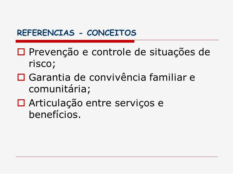 REFERENCIAS - CONCEITOS