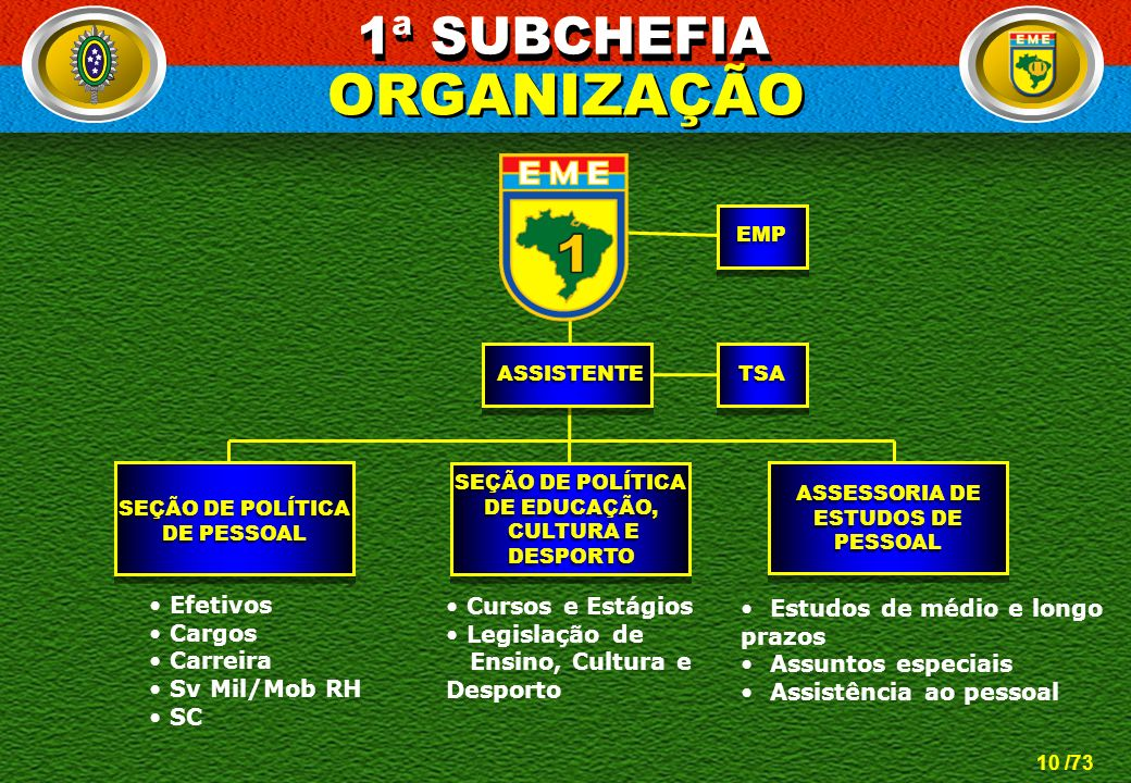 ASSESSORIA DE ESTUDOS DE PESSOAL