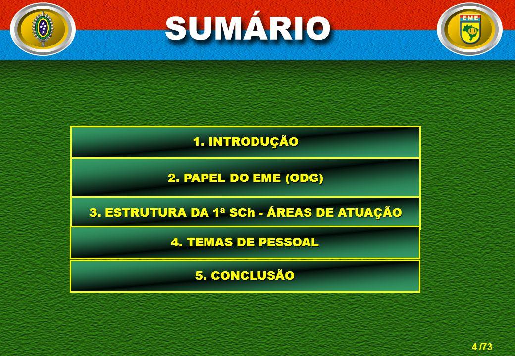 SUMÁRIO 1. INTRODUÇÃO 2. PAPEL DO EME (ODG)