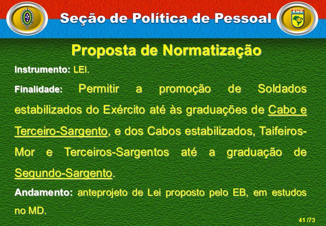 Seção de Política de Pessoal Proposta de Normatização