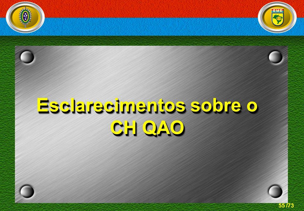Esclarecimentos sobre o CH QAO