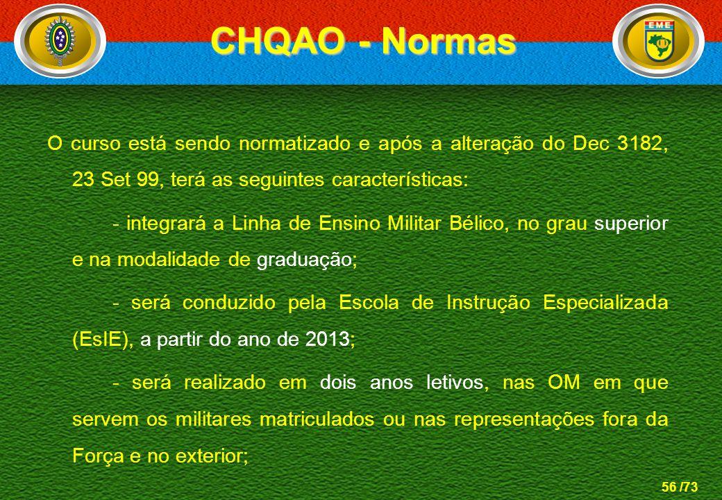 CHQAO - Normas O curso está sendo normatizado e após a alteração do Dec 3182, 23 Set 99, terá as seguintes características: