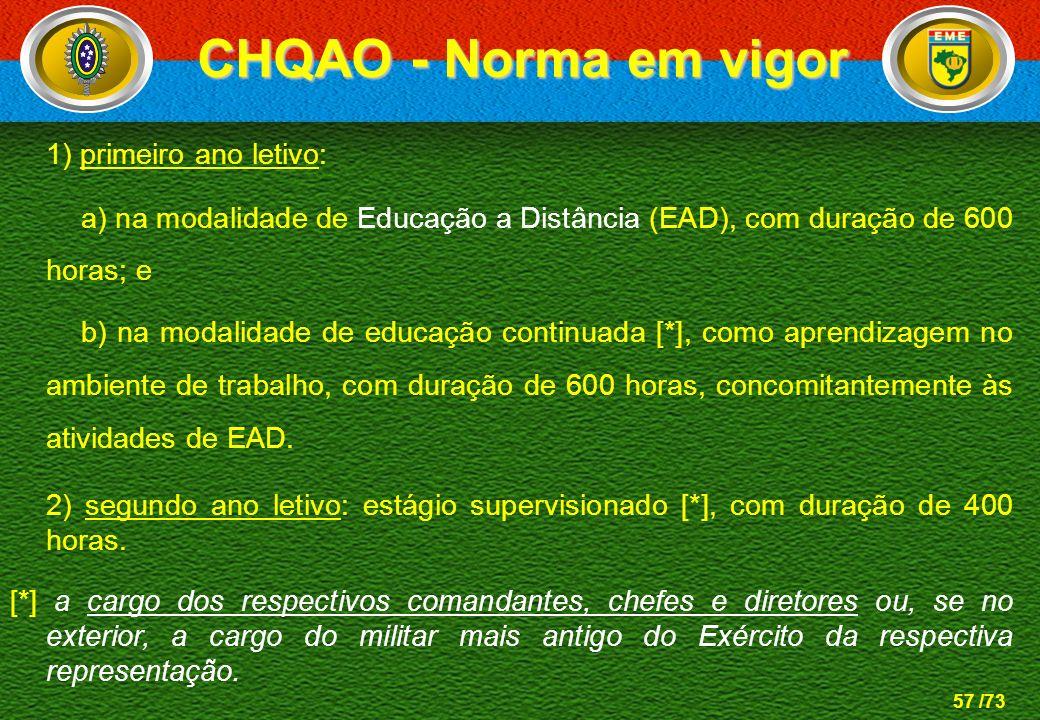 CHQAO - Norma em vigor 1) primeiro ano letivo: