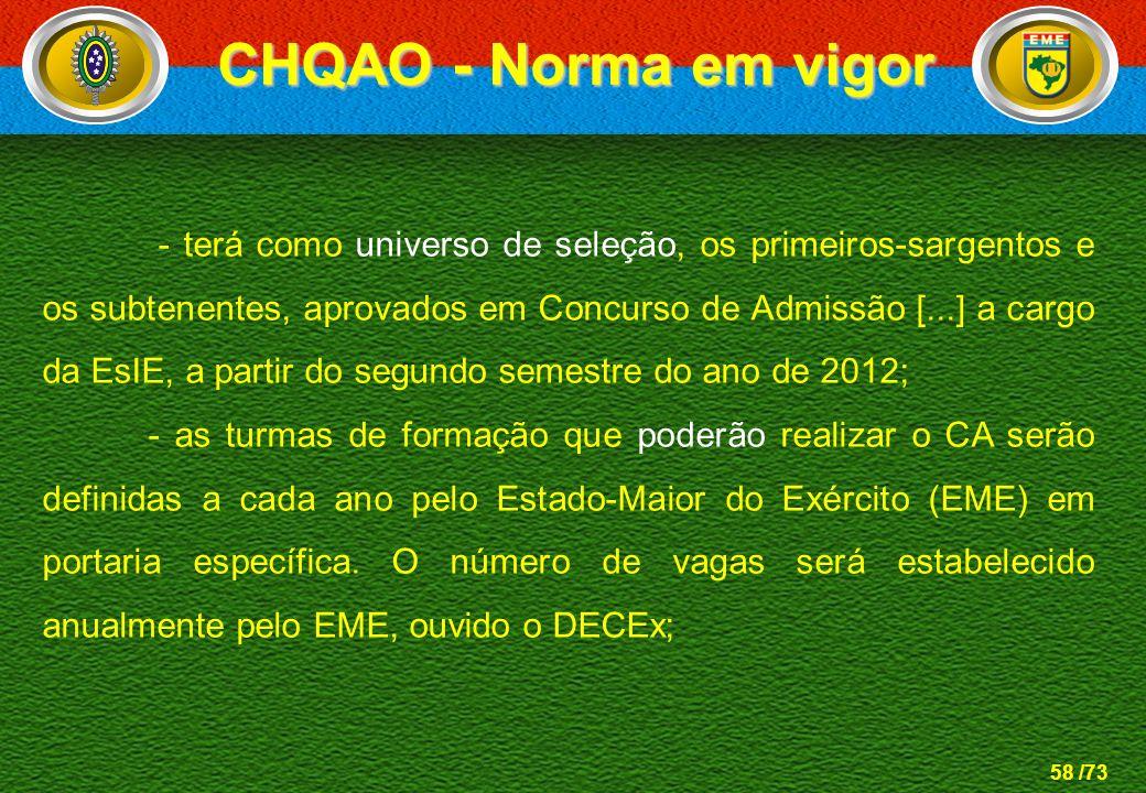 CHQAO - Norma em vigor