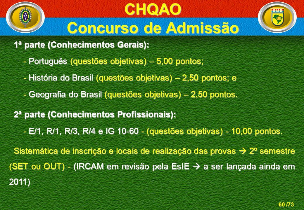 CHQAO Concurso de Admissão
