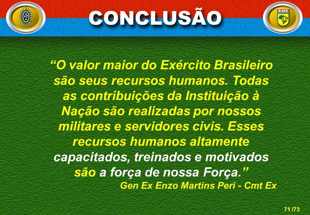 7171 CONCLUSÃO.