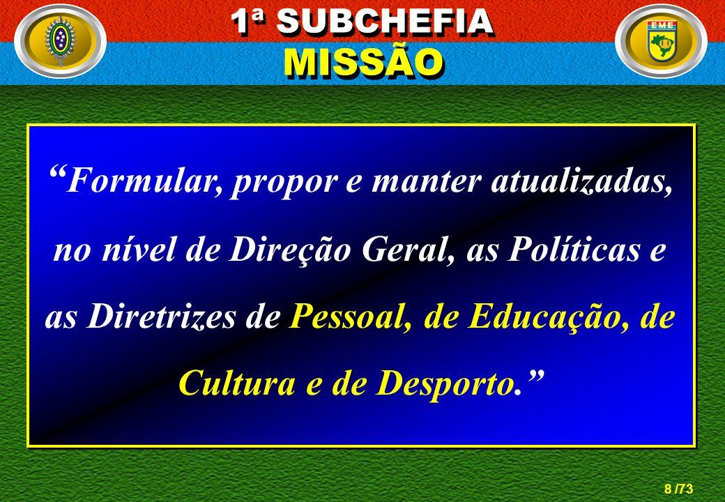 1ª SUBCHEFIA MISSÃO.