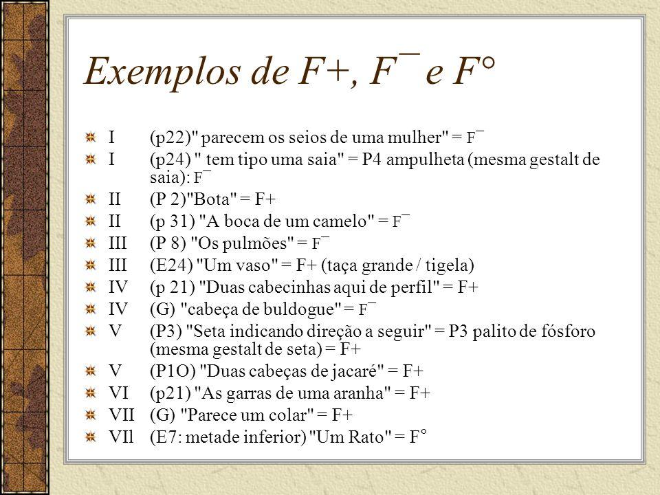 Exemplos de F+, F¯ e F° I (p22) parecem os seios de uma mulher = F¯