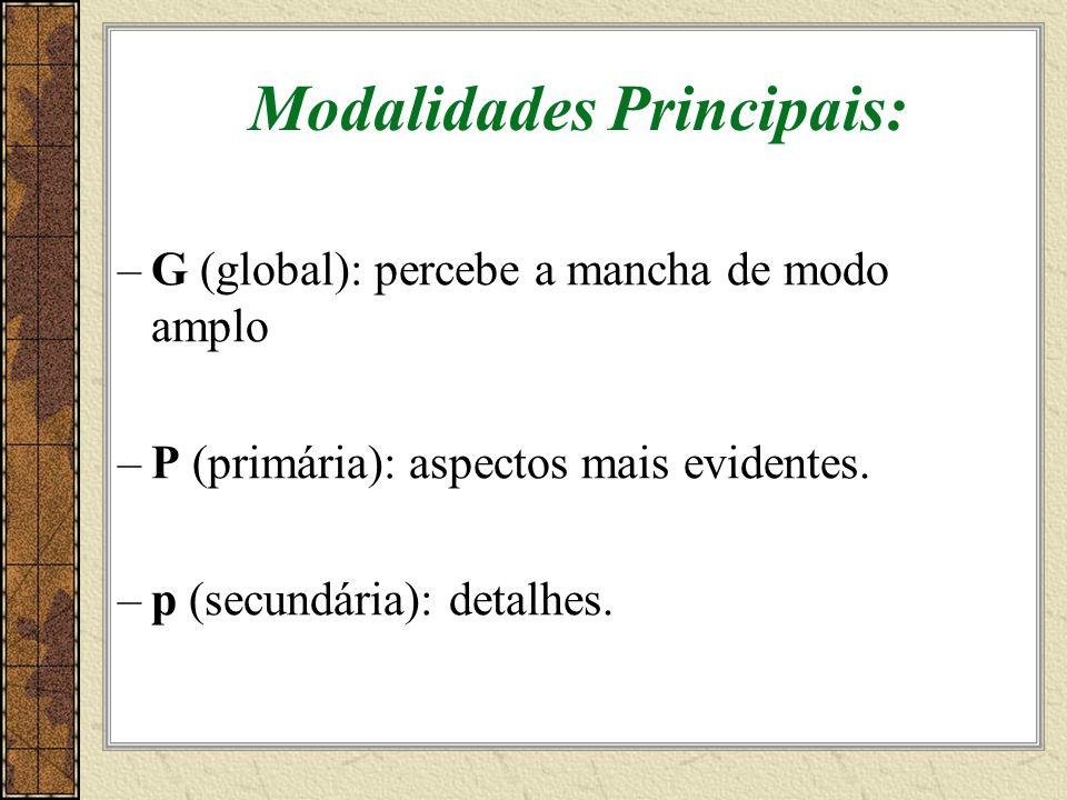 Modalidades Principais:
