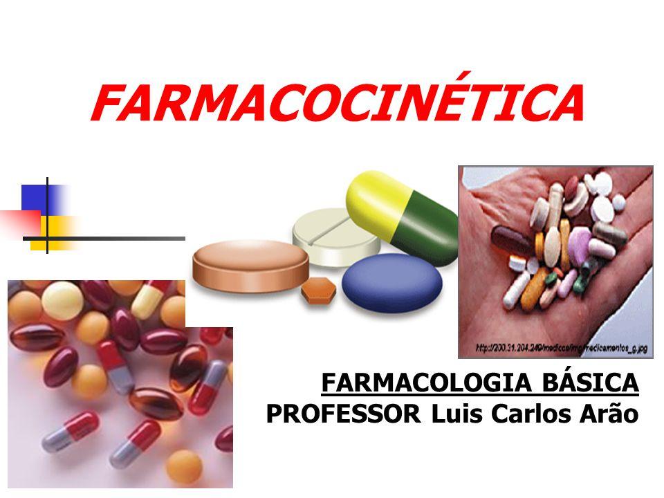 FARMACOLOGIA BÁSICA PROFESSOR Luis Carlos Arão