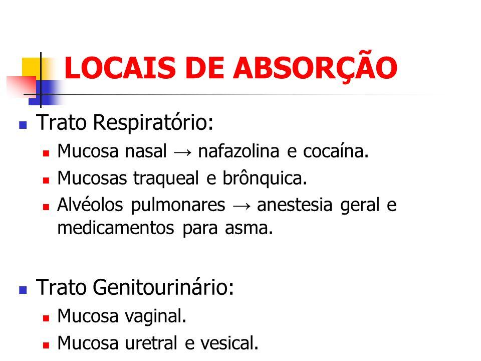 LOCAIS DE ABSORÇÃO Trato Respiratório: Trato Genitourinário: