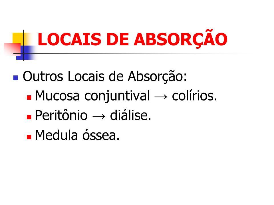 LOCAIS DE ABSORÇÃO Outros Locais de Absorção: