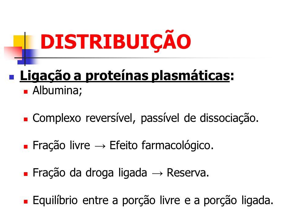 DISTRIBUIÇÃO Ligação a proteínas plasmáticas: Albumina;