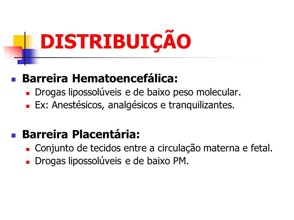 DISTRIBUIÇÃO Barreira Hematoencefálica: Barreira Placentária: