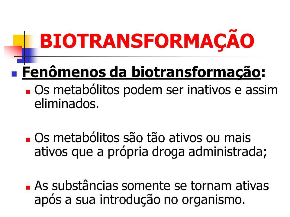 BIOTRANSFORMAÇÃO Fenômenos da biotransformação: