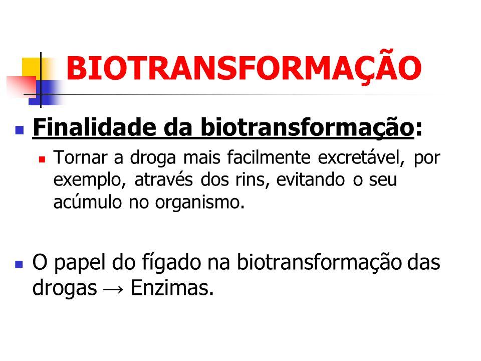 BIOTRANSFORMAÇÃO Finalidade da biotransformação: