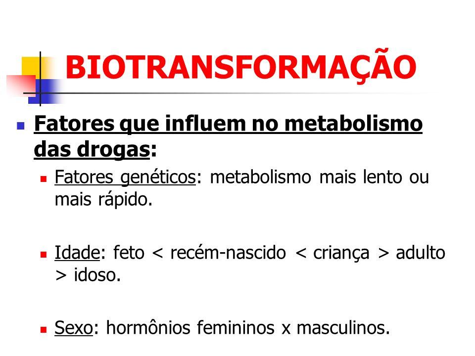 BIOTRANSFORMAÇÃO Fatores que influem no metabolismo das drogas:
