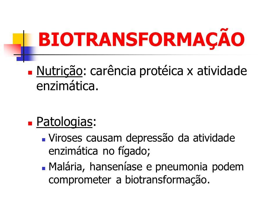 BIOTRANSFORMAÇÃO Nutrição: carência protéica x atividade enzimática.