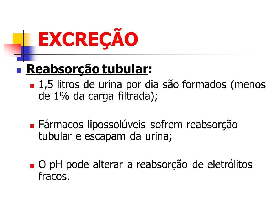 EXCREÇÃO Reabsorção tubular: