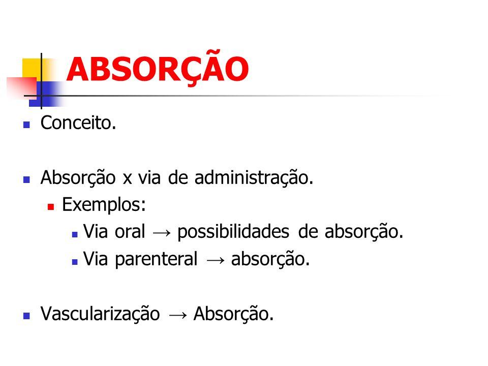 ABSORÇÃO Conceito. Absorção x via de administração. Exemplos: