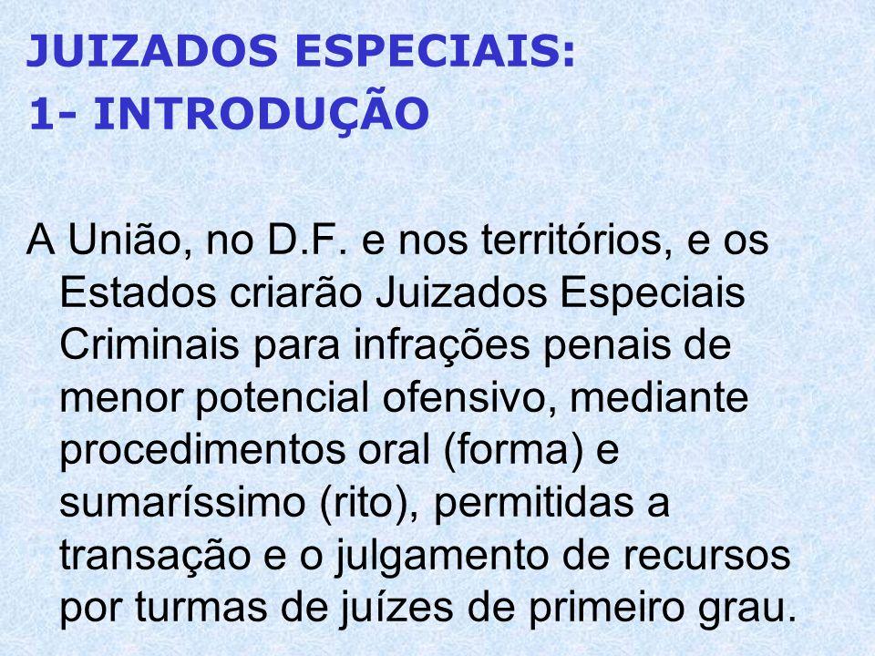 JUIZADOS ESPECIAIS: 1- INTRODUÇÃO.