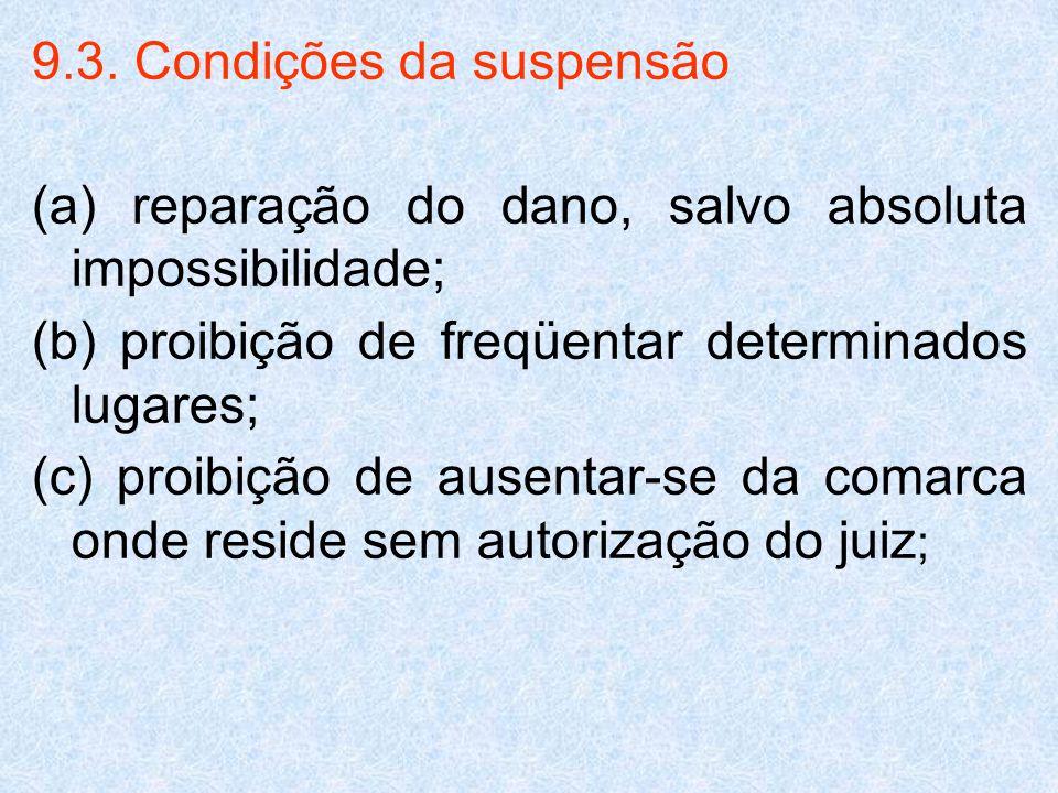 9.3. Condições da suspensão