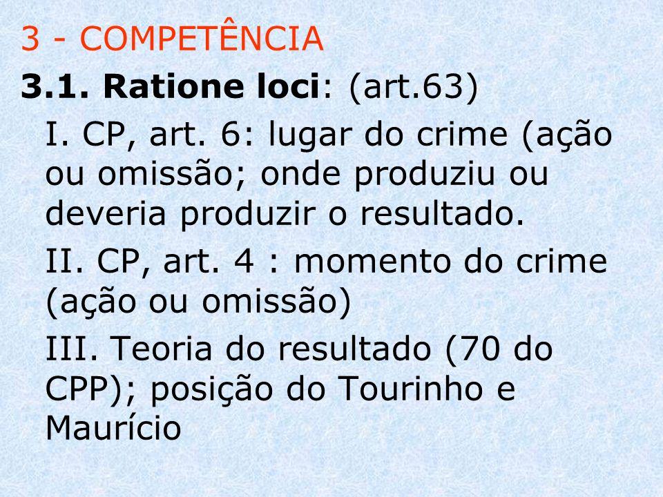 3 - COMPETÊNCIA 3.1. Ratione loci: (art.63) I. CP, art. 6: lugar do crime (ação ou omissão; onde produziu ou deveria produzir o resultado.
