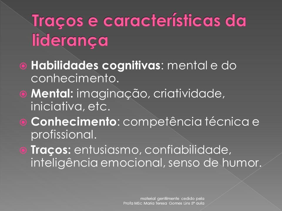 Traços e características da liderança