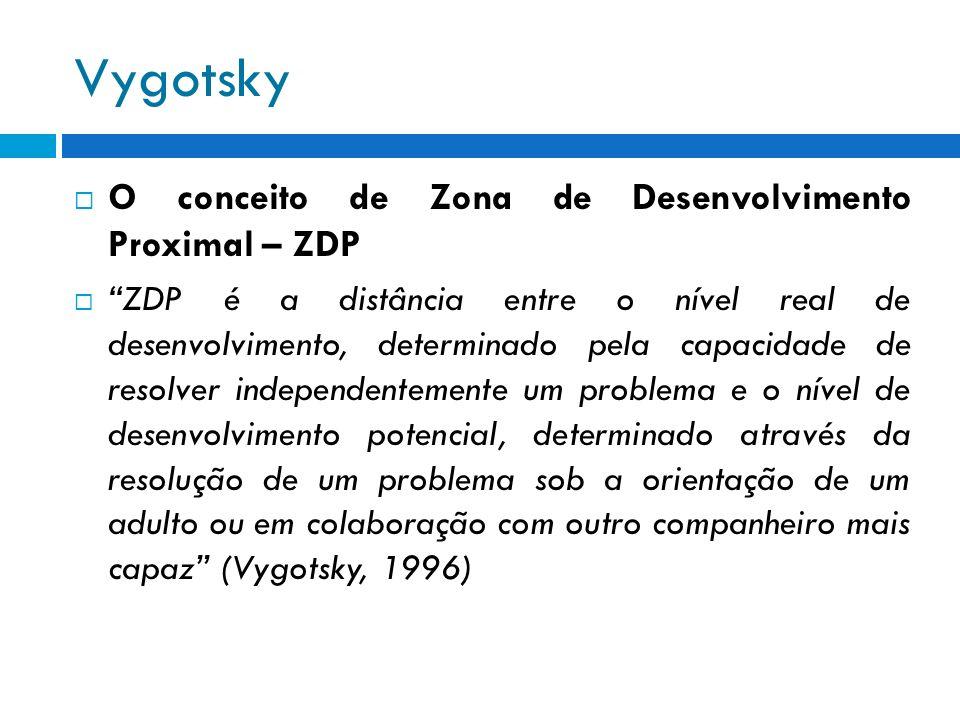 Vygotsky O conceito de Zona de Desenvolvimento Proximal – ZDP