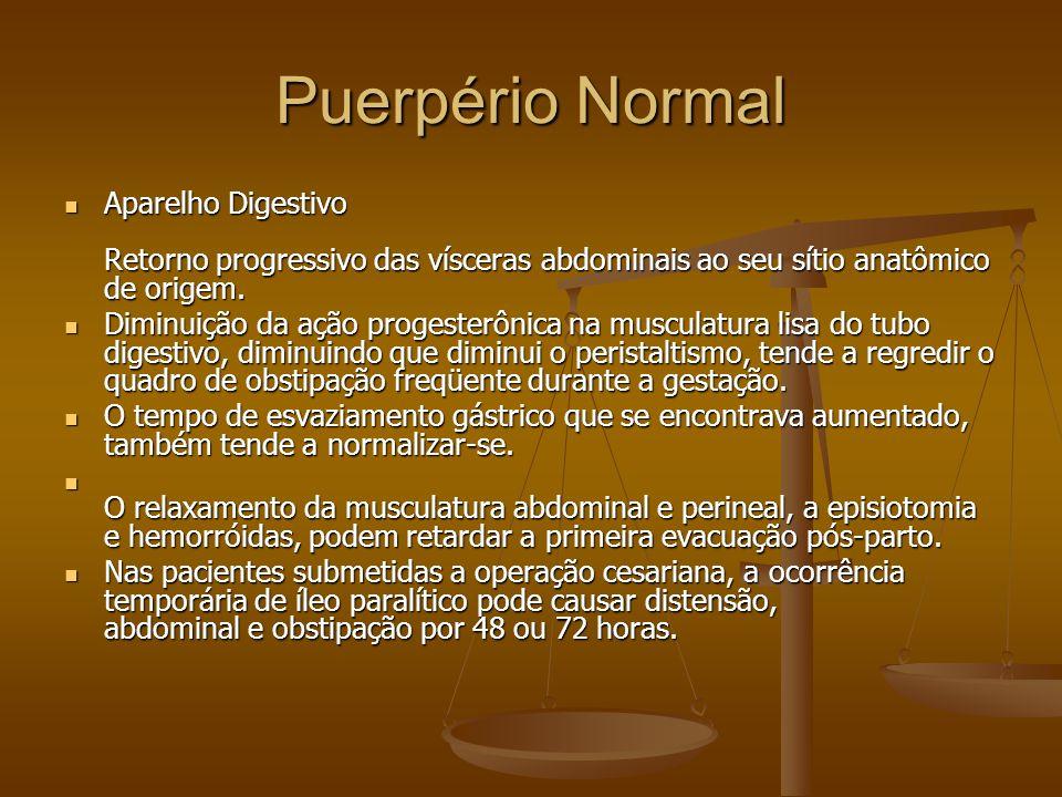 Puerpério Normal Aparelho Digestivo Retorno progressivo das vísceras abdominais ao seu sítio anatômico de origem.