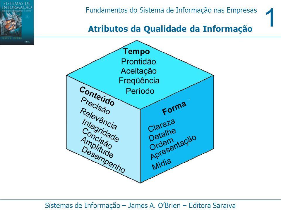 Atributos da Qualidade da Informação