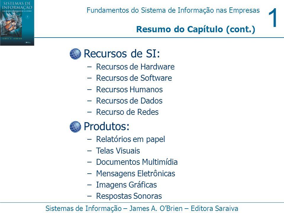 Recursos de SI: Produtos: Resumo do Capítulo (cont.)
