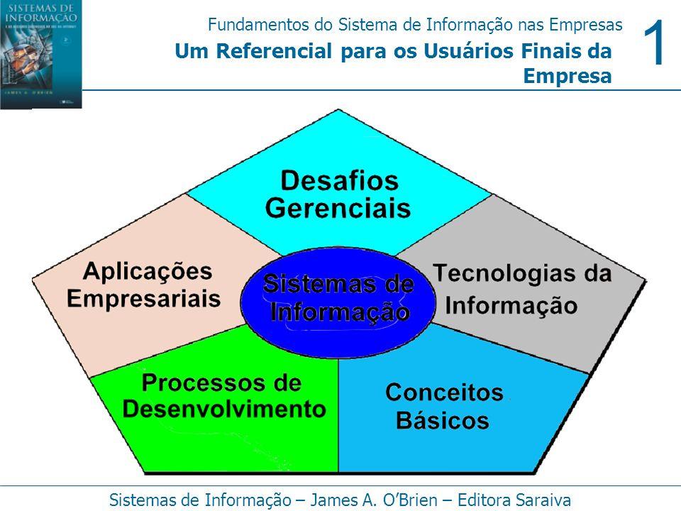 Um Referencial para os Usuários Finais da Empresa