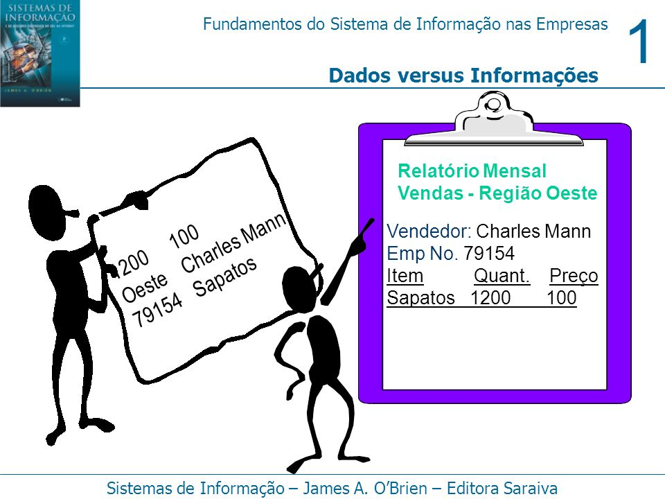 Oeste Charles Mann 1200 100 79154 Sapatos Dados versus Informações