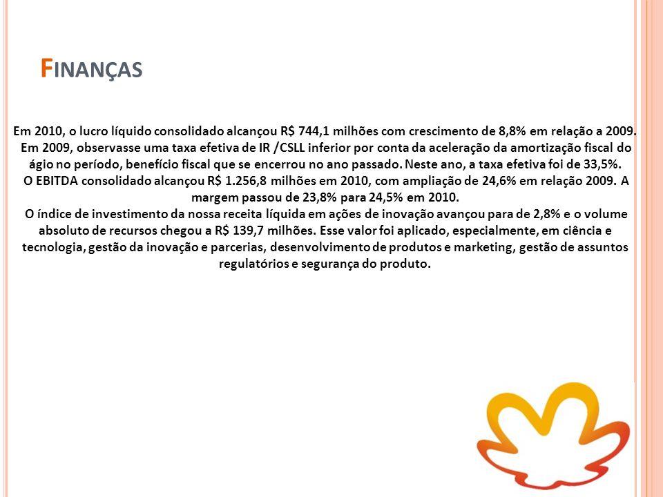 FinançasEm 2010, o lucro líquido consolidado alcançou R$ 744,1 milhões com crescimento de 8,8% em relação a 2009.