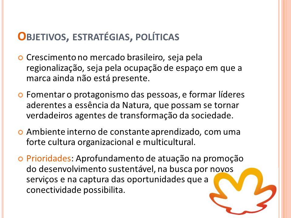 Objetivos, estratégias, políticas