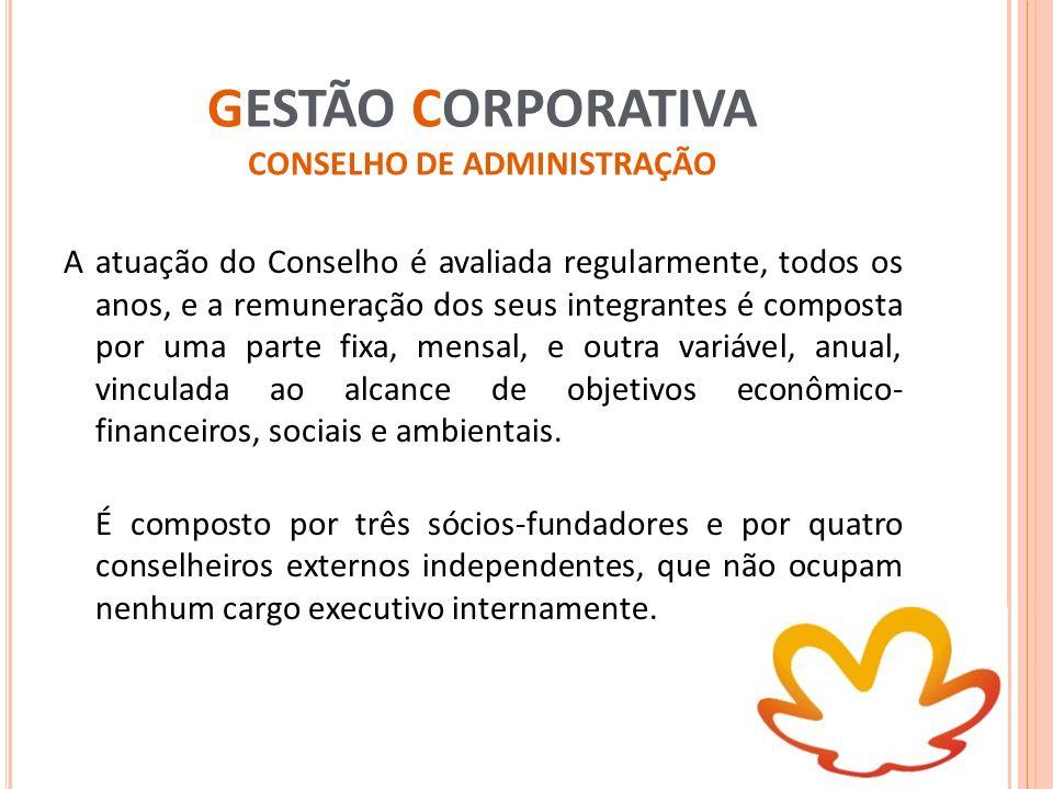 GESTÃO CORPORATIVA CONSELHO DE ADMINISTRAÇÃO