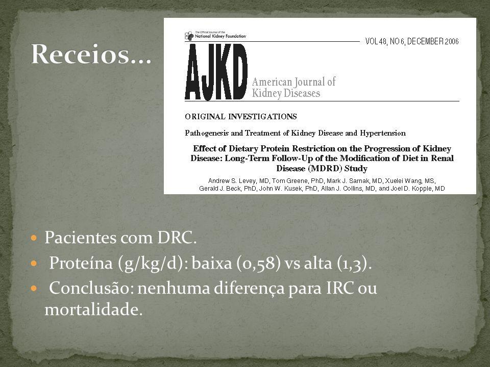 Receios... Pacientes com DRC.