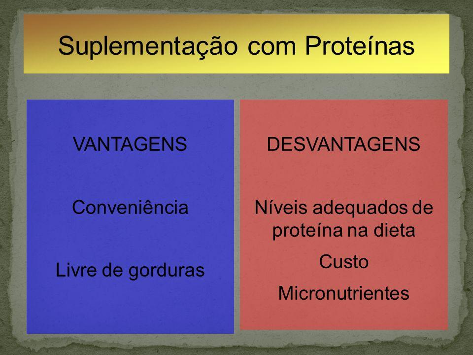 Suplementação com Proteínas