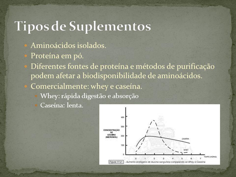 Tipos de Suplementos Aminoácidos isolados. Proteína em pó.