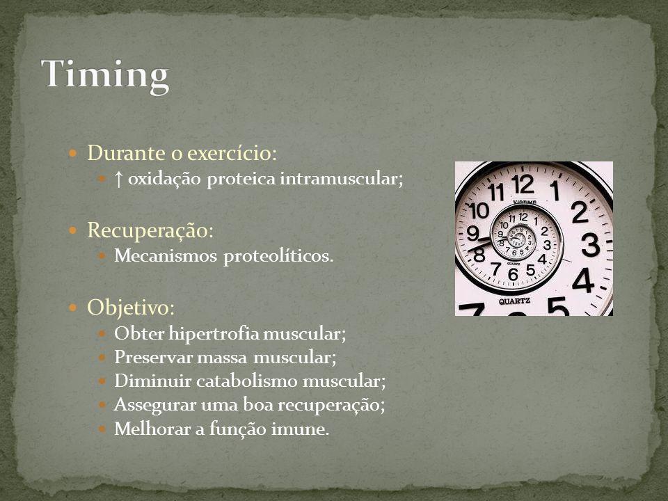 Timing Durante o exercício: Recuperação: Objetivo: