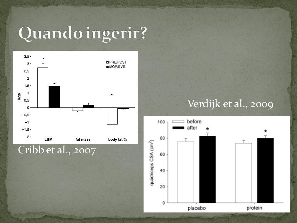 Quando ingerir Verdijk et al., 2009 Cribb et al., 2007