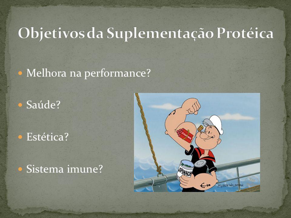 Objetivos da Suplementação Protéica