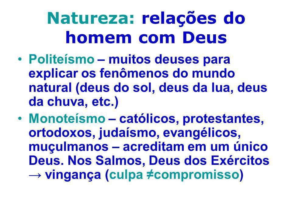 Natureza: relações do homem com Deus