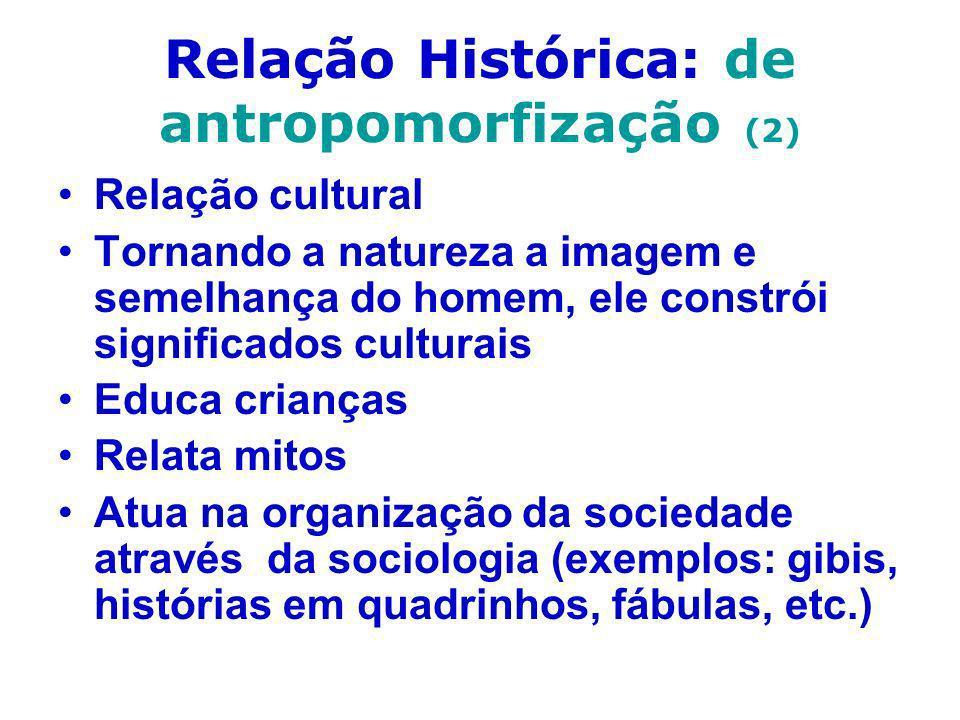 Relação Histórica: de antropomorfização (2)