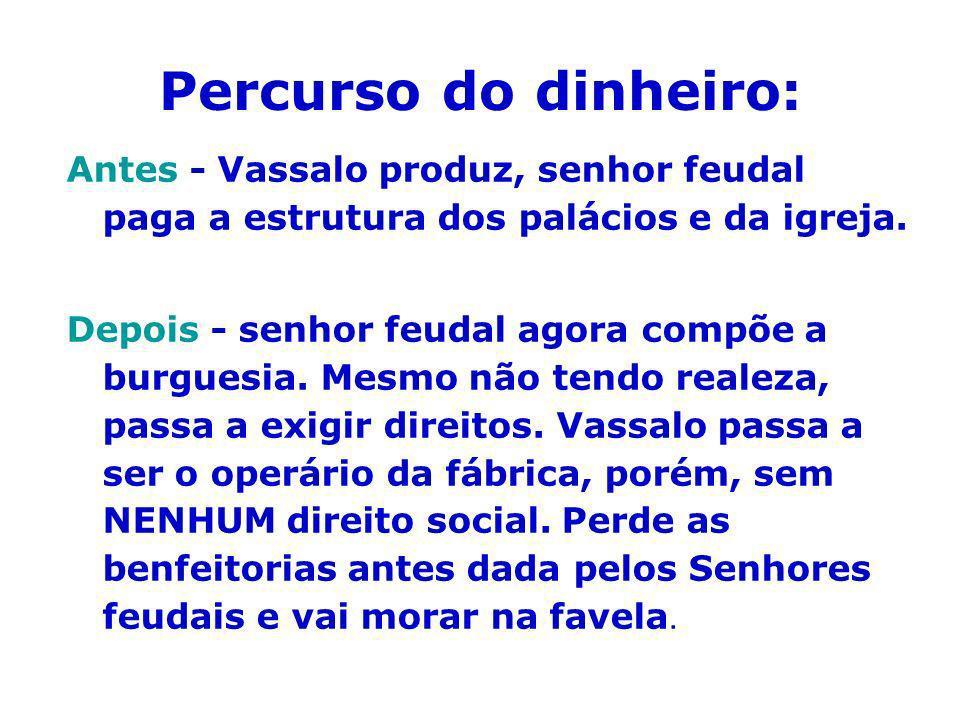 Percurso do dinheiro: Antes - Vassalo produz, senhor feudal paga a estrutura dos palácios e da igreja.